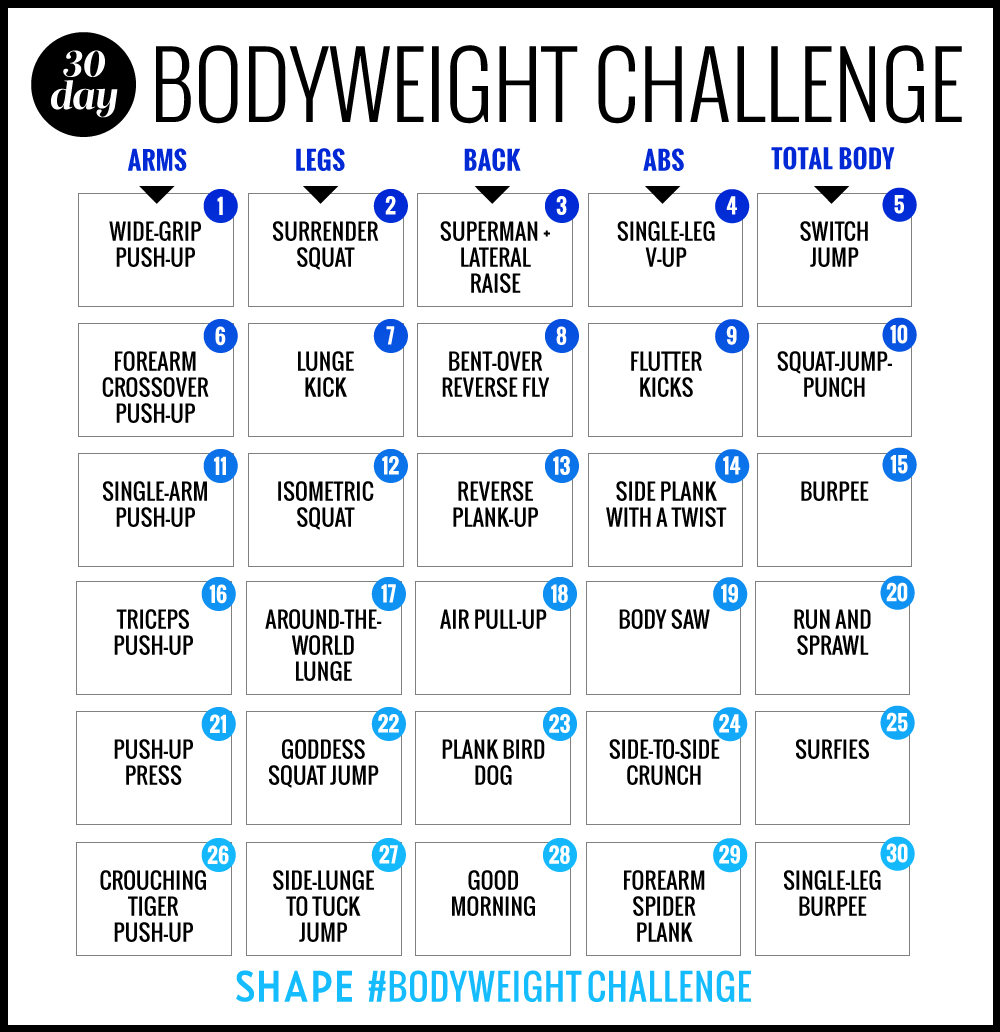 Free Weights Total Body Workout: The 30-Day Bodyweight Workout Challenge That Will Burn