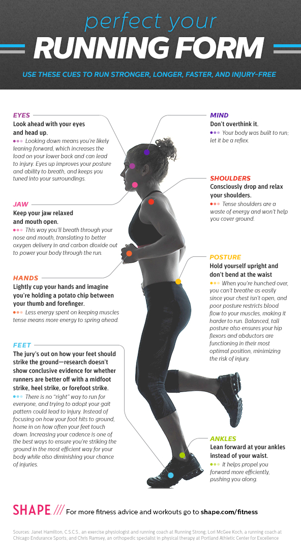 Proper Running Form Cues Infographic  Shape Magazine