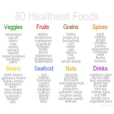 Healthy Food Options For Pescatarians