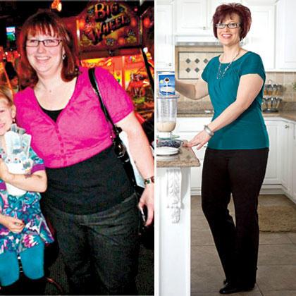 Optics p90x schedule weight loss