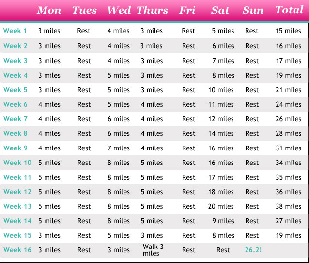 Train Like a Star The Biggest Loser Host Ali Sweeney's Marathon Training Schedule