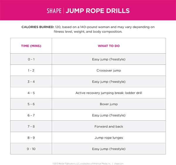 If You Already Know The Benefits Of Jump Roping For A Good Fat Burning Cardio Workout Then Will Love This Cross Training Interval Boot