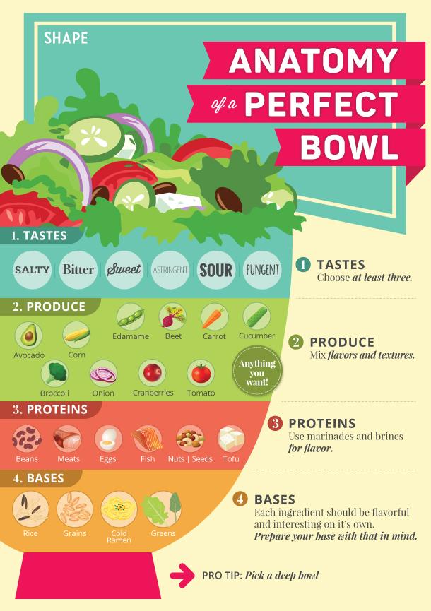 anatomy-of-perfect-bowl_0.jpg