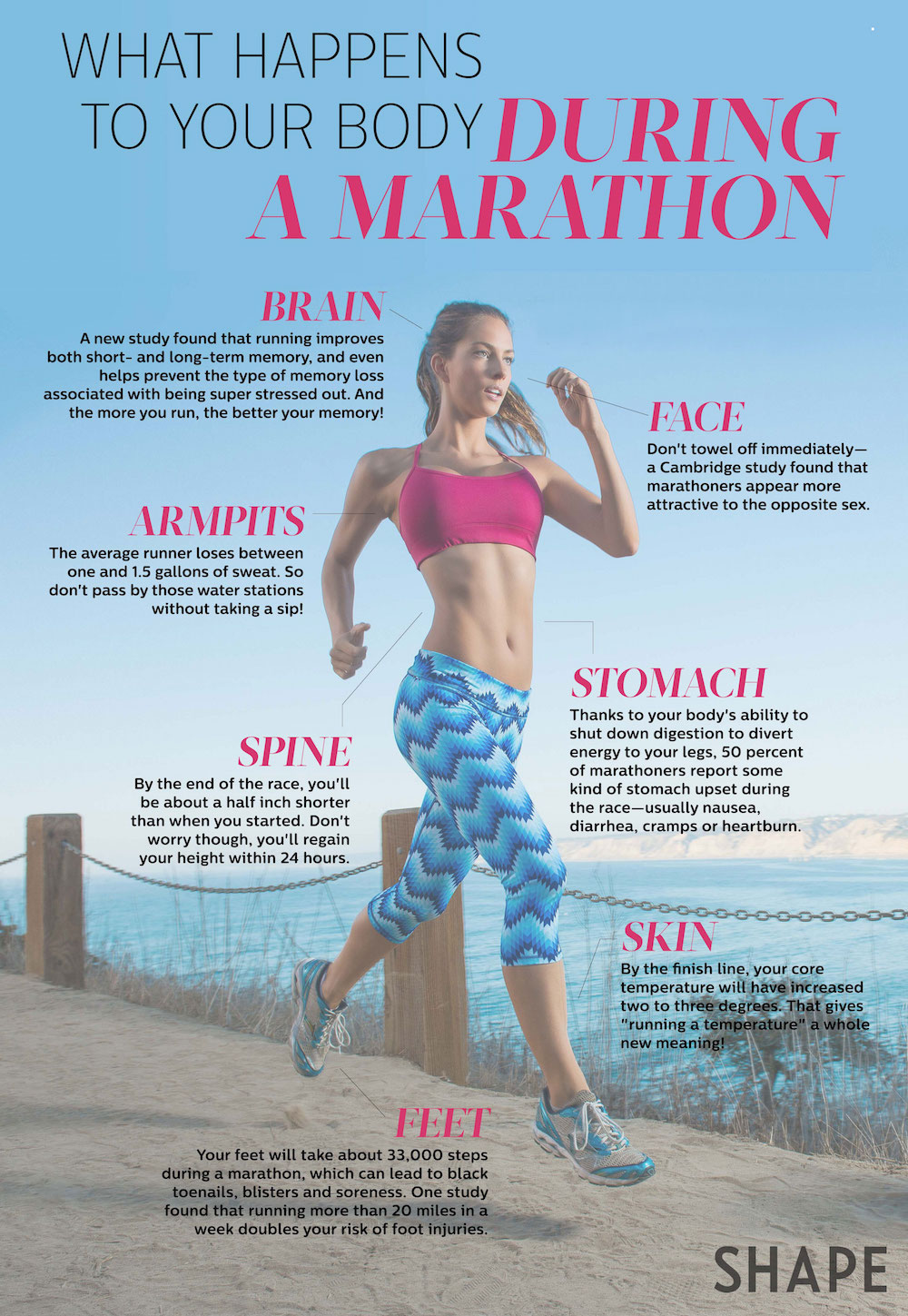 what running does for you Say you decide to give your knees a rest for a week or two - swimming (for example), or riding a bike would help you retain your running fitness and will probaly make you a better runner actually, there's another benefit: running can get you interested in, and participating in, other sports.