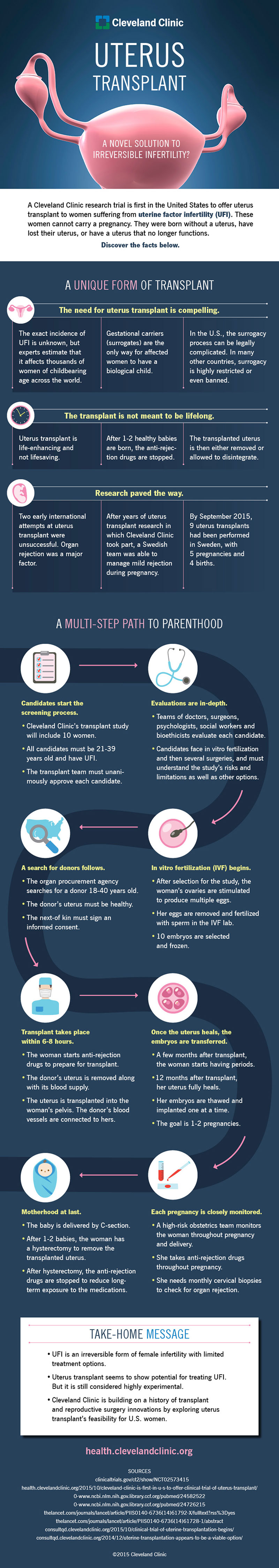 Uterus-Transplant-Know-the-Facts-Cleveland-Clinic.jpg