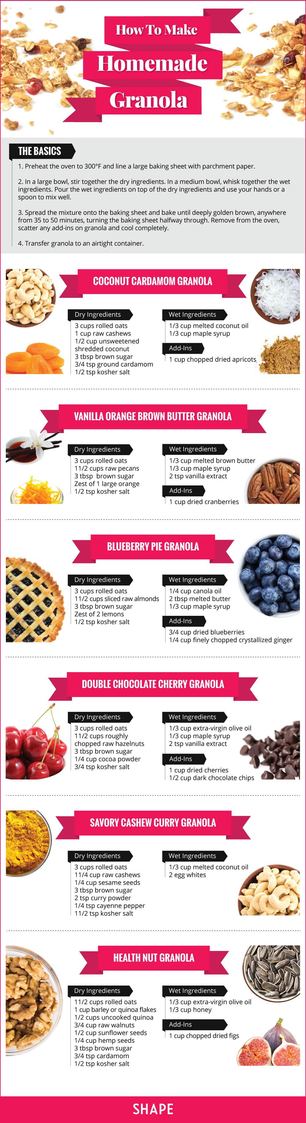 Granola-infographic.jpg