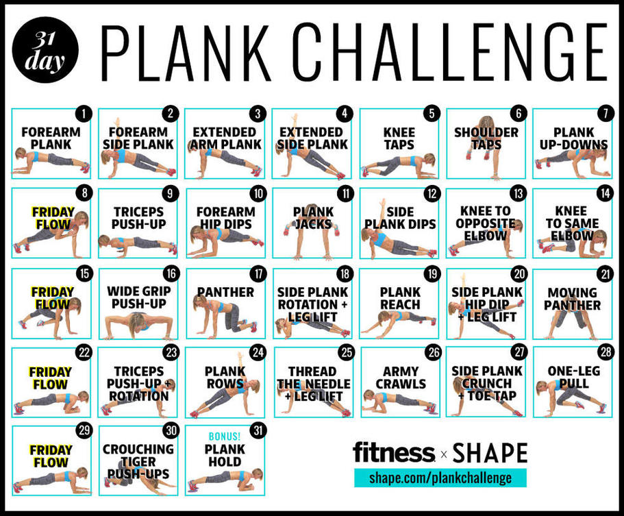 graphic about 30 Day Plank Challenge Printable called The Top 30-Working day Plank Dilemma for Your Strongest Main