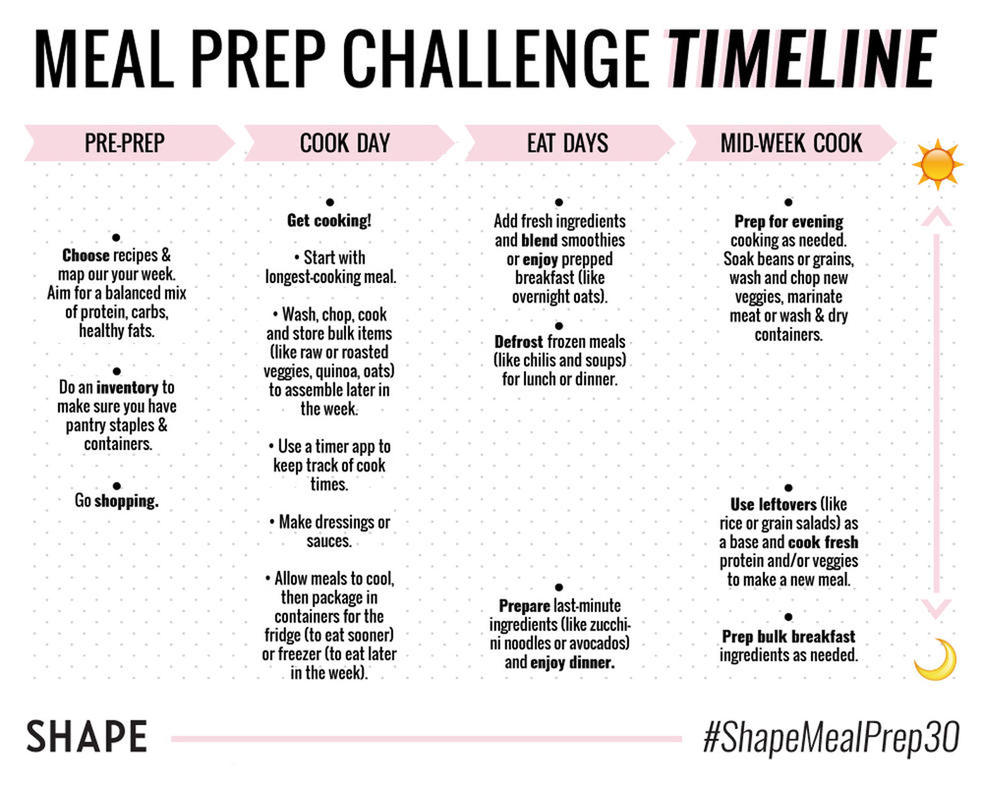 Learn How To Meal Prep With This 30 Day Challenge Shape Magazine