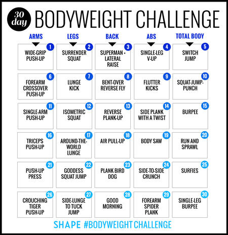 the 30day bodyweight workout challenge that will burn