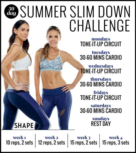 Join Our 30 Day Summer Slim Down Challenge With The Tone It Up Girls