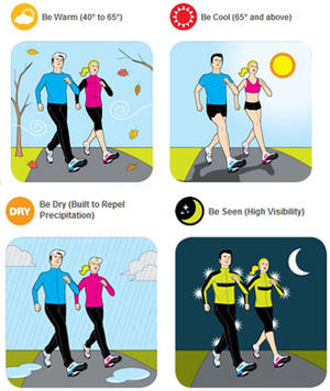 A Handy Guide for Exercising Outside