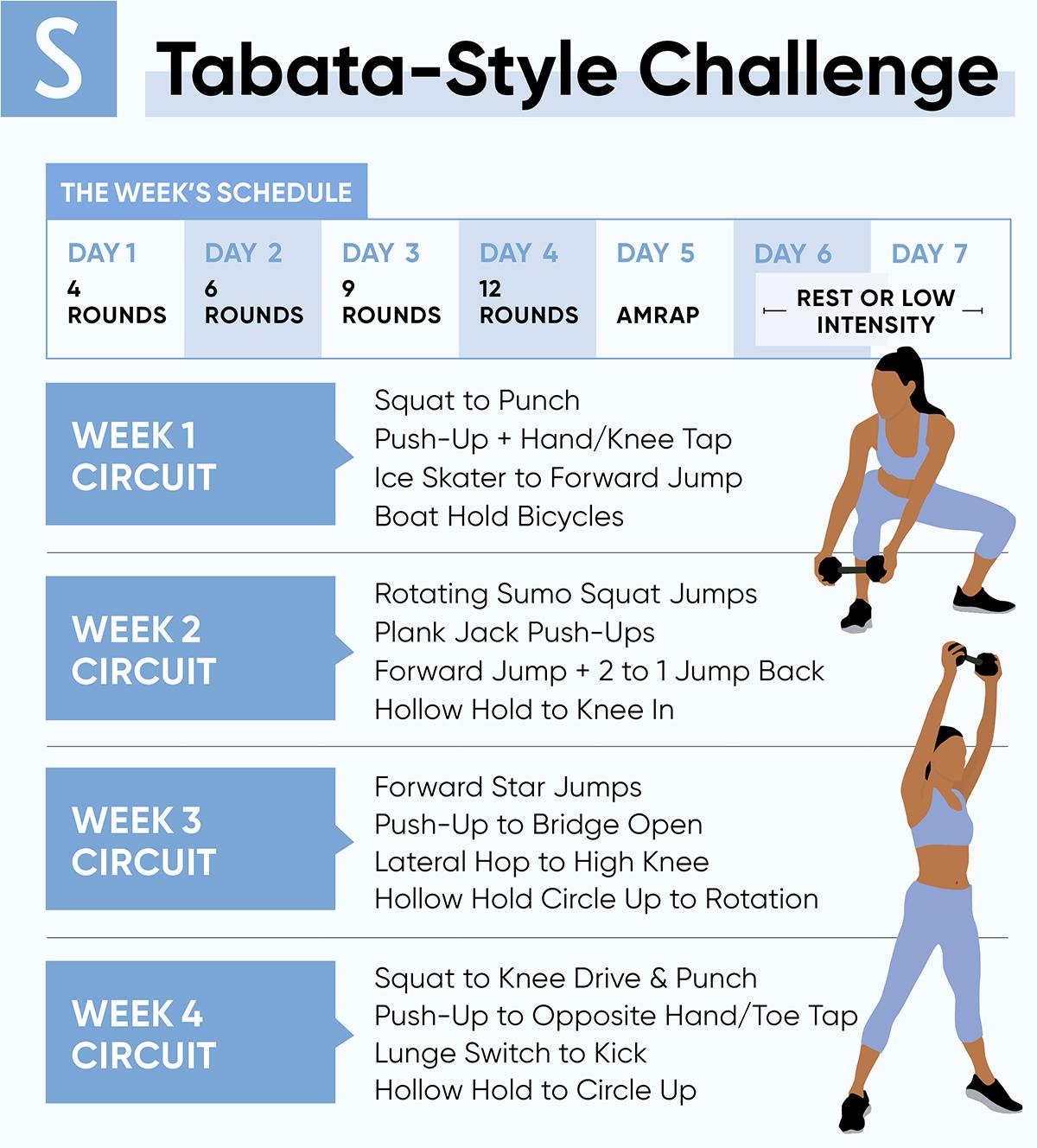 Tabata-Style challenge