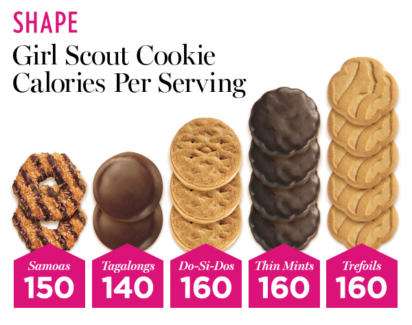 how many calories in wedding cake cookies scout cookies calories per serving shape magazine 15408