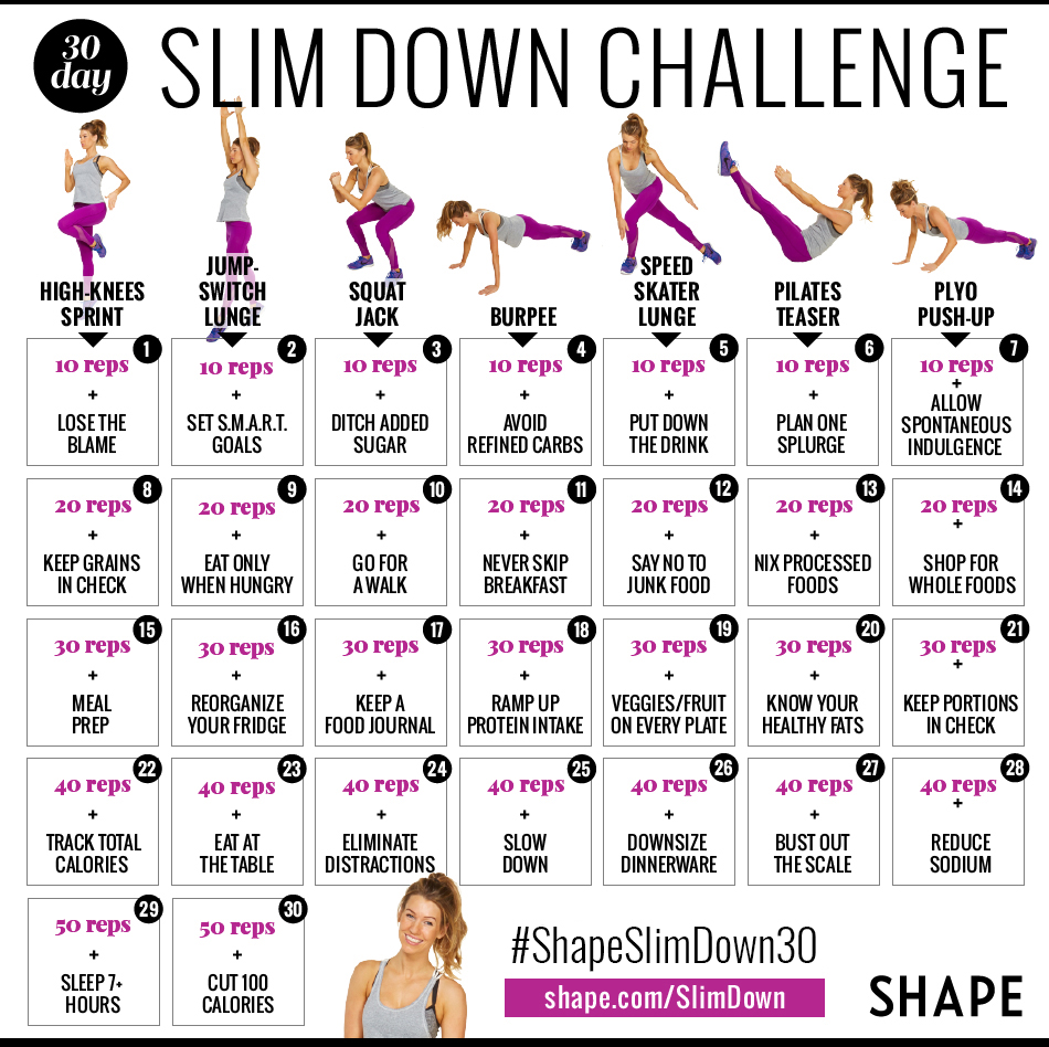 Lose Weight This Month With Our 30 Day Slim Down Challenge Shape