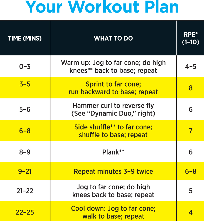 A weight loss workout plan