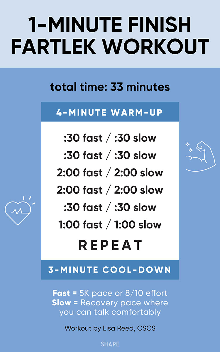 1-minute-finish-fartlek-workout.jpg