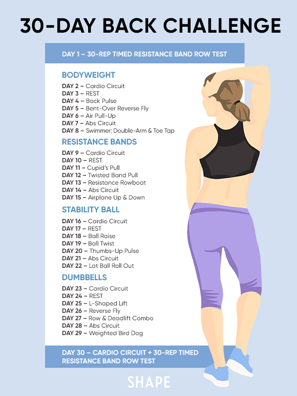 how+to+slim+down+arms+in+30+days