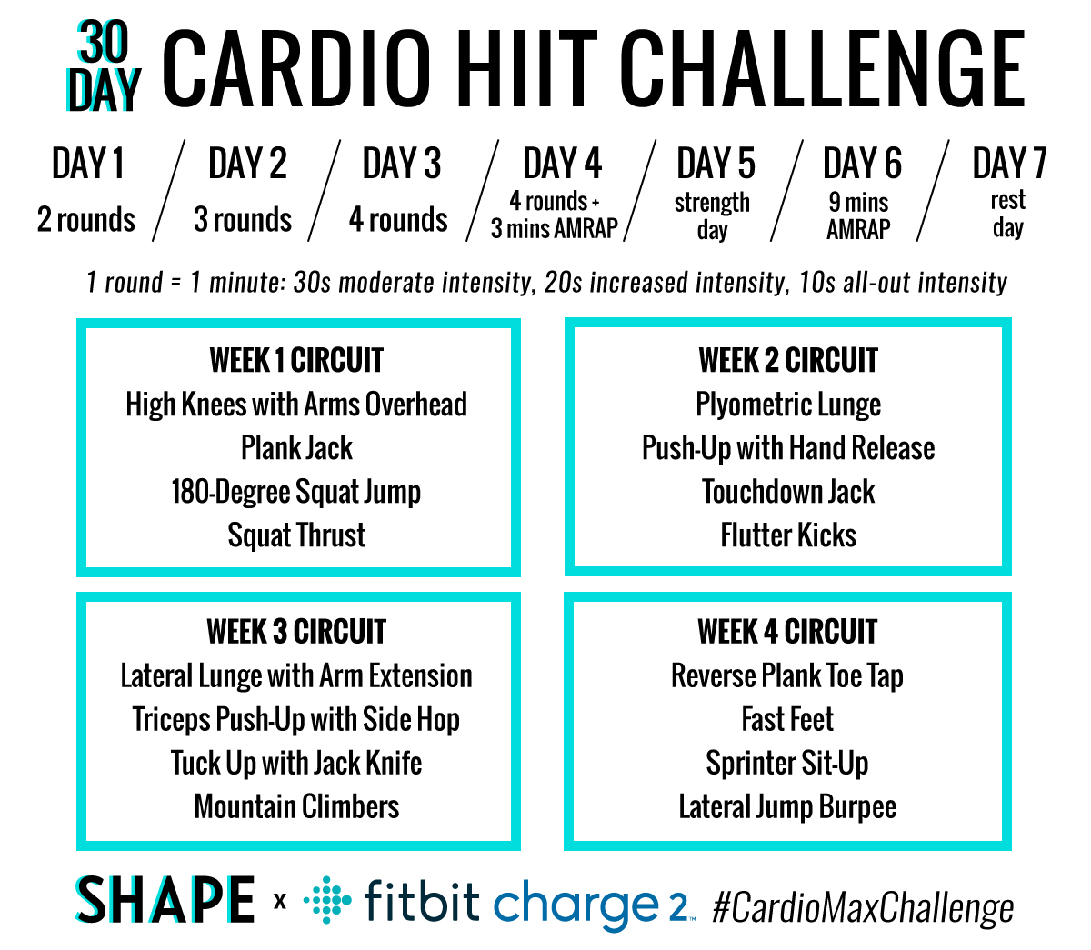 The 30-Day Cardio HIIT Challenge That's Guaranteed to Boost